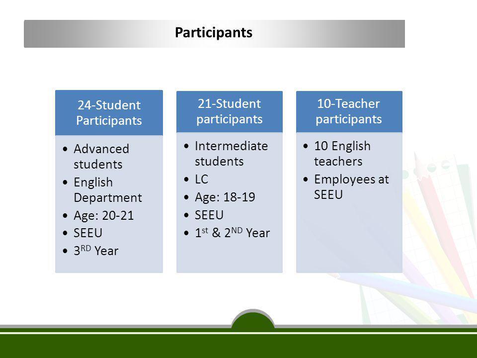 Participants 24-Student Participants Advanced students