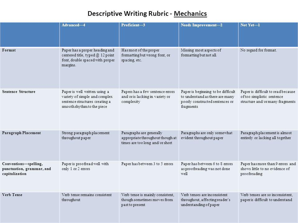 Descriptive Writing Rubric - Mechanics