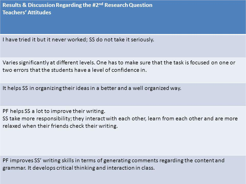 Results & Discussion Regarding the #2nd Research Question