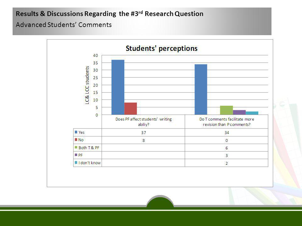 Results & Discussions Regarding the #3rd Research Question