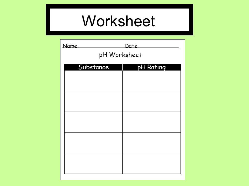 Worksheet Name Date pH Worksheet Substance pH Rating