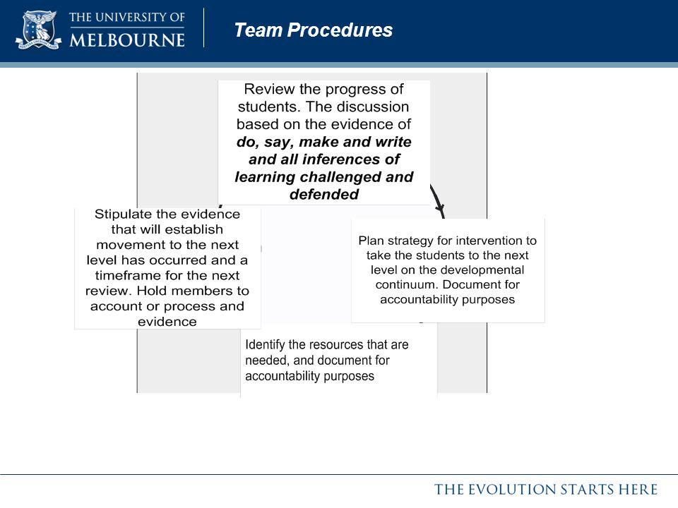 Team Procedures
