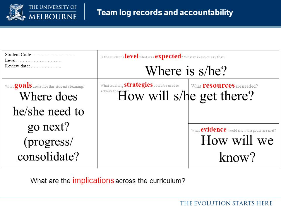 Team log records and accountability