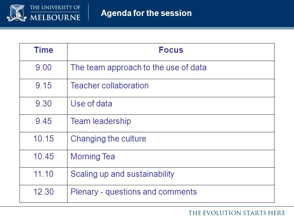Agenda for the session Time. Focus. 9.00. The team approach to the use of data. 9.15. Teacher collaboration.