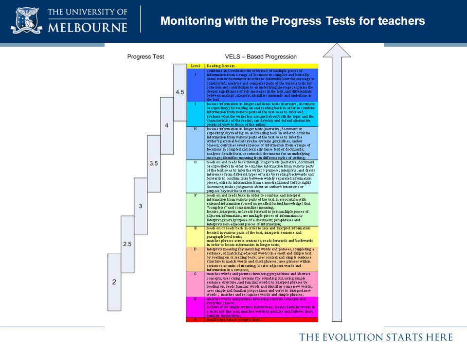 Monitoring with the Progress Tests for teachers
