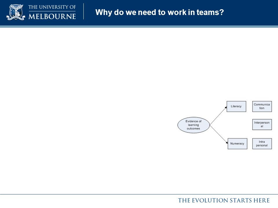 Why do we need to work in teams