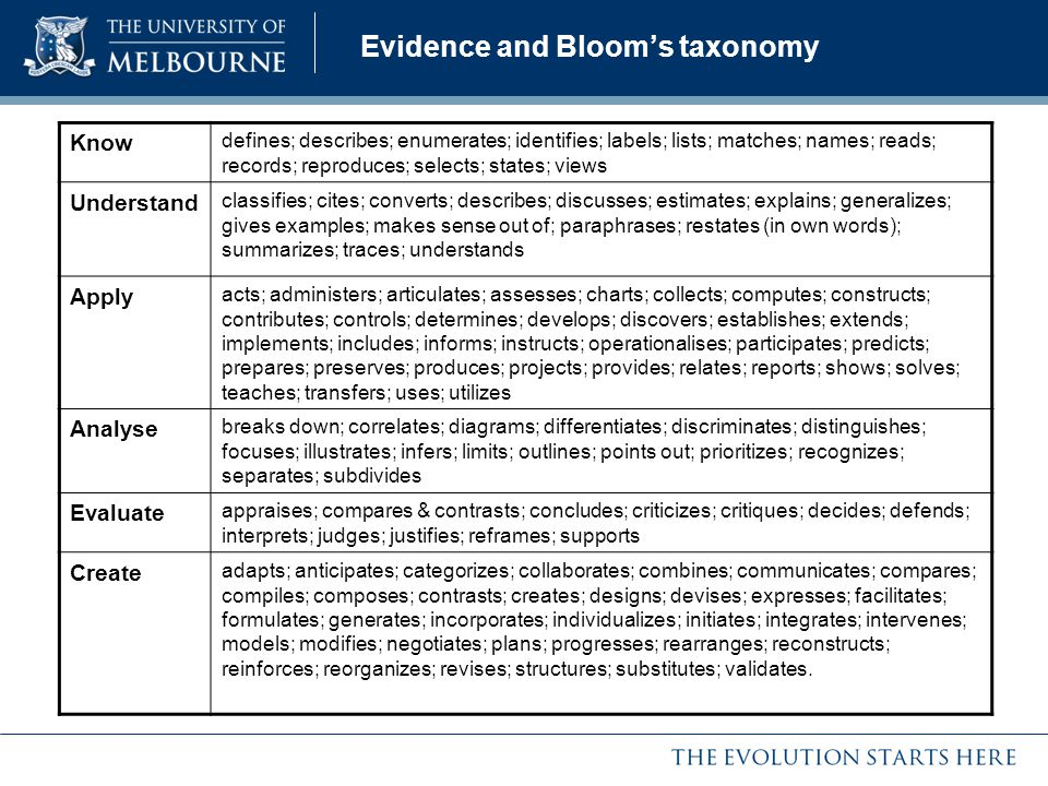 Evidence and Bloom's taxonomy