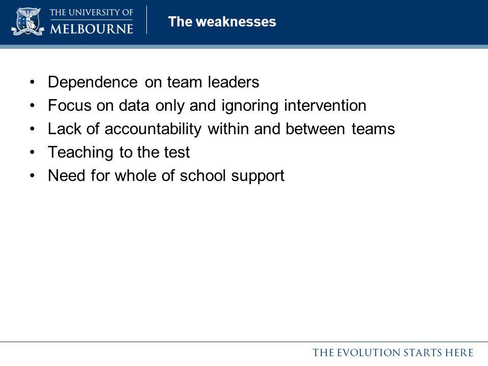 Dependence on team leaders
