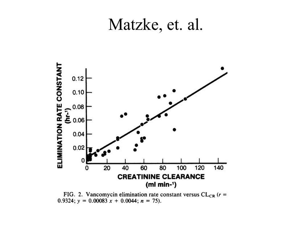Matzke, et. al.