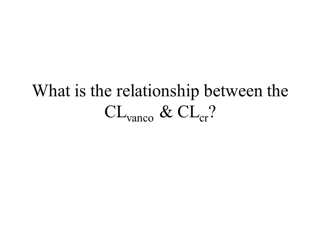 What is the relationship between the CLvanco & CLcr