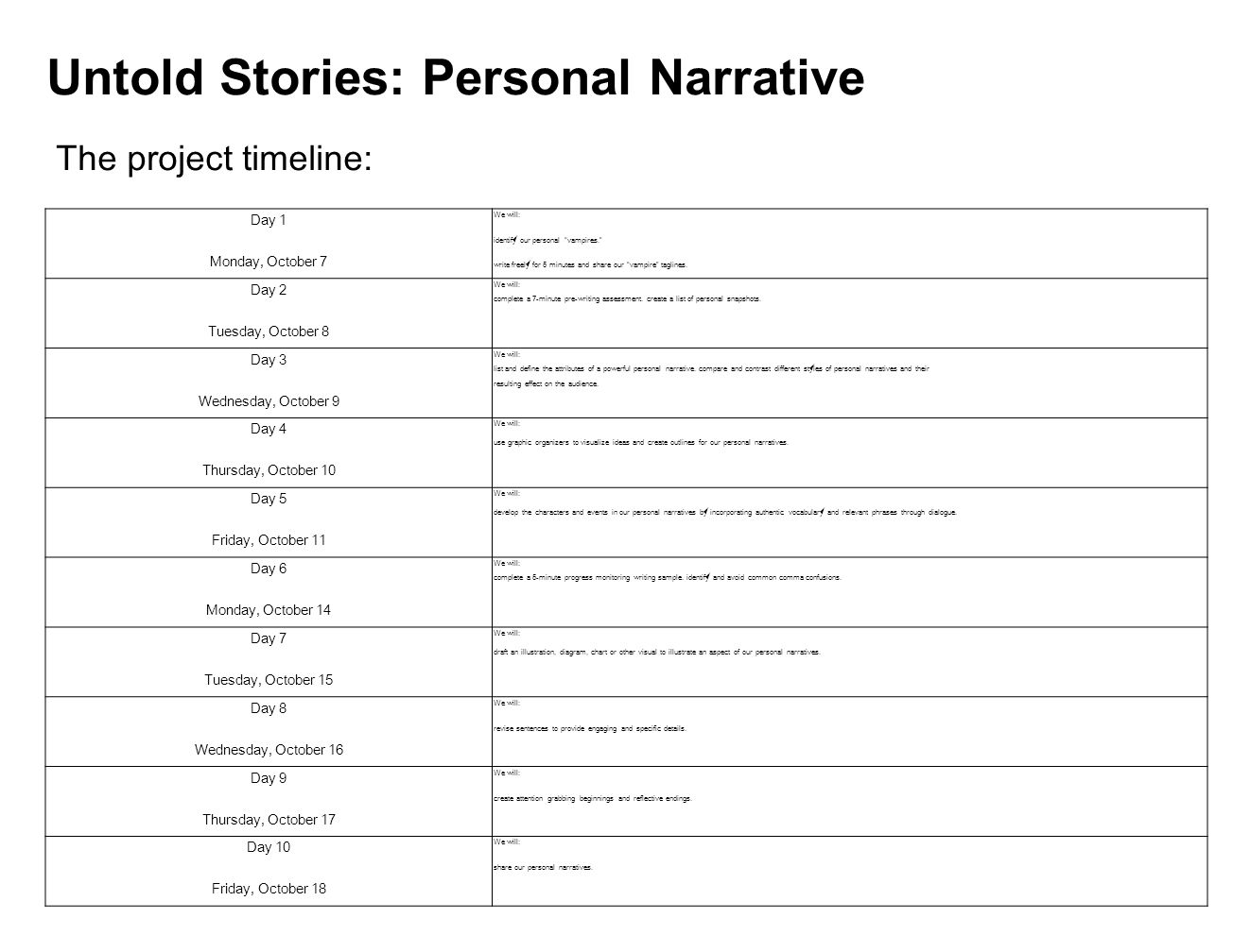 Untold Stories: Personal Narrative