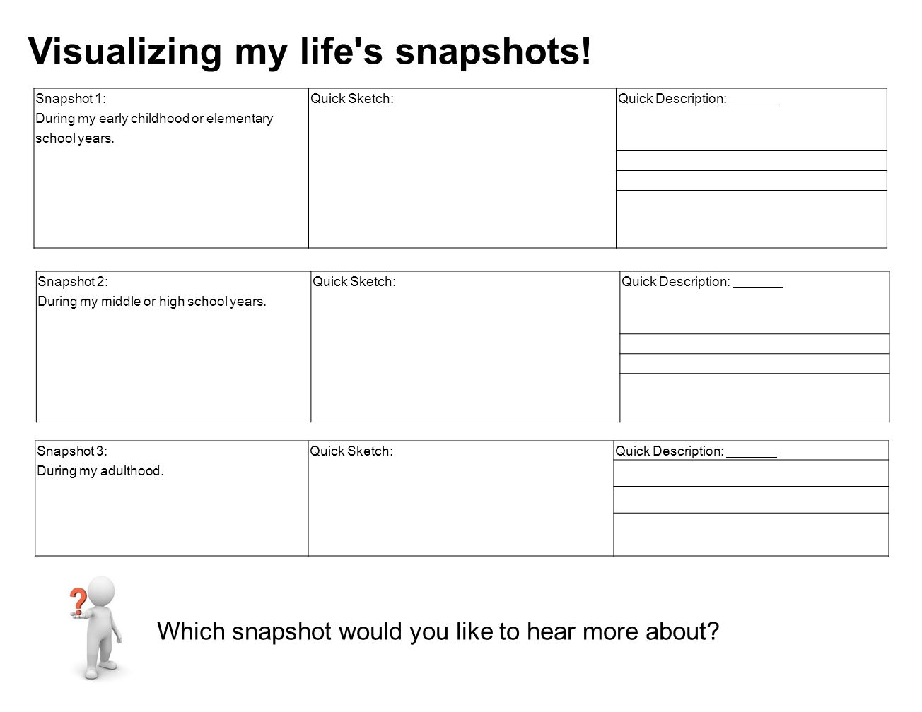 Visualizing my life s snapshots!