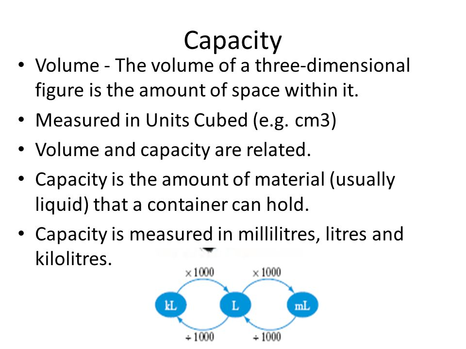 Capacity Volume - The volume of a three-dimensional figure is the amount of space within it. Measured in Units Cubed (e.g. cm3)