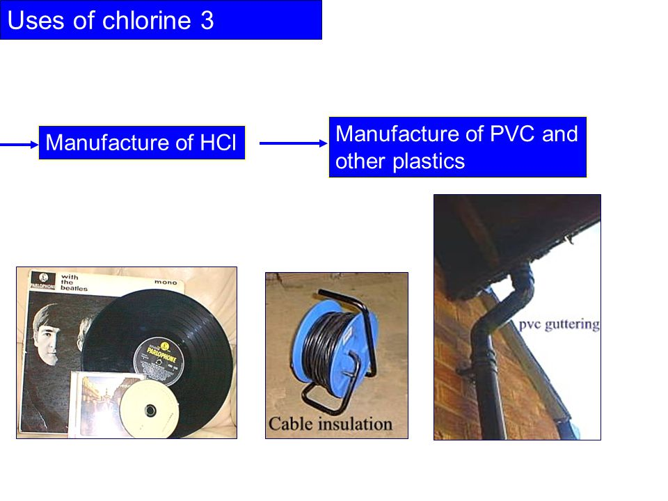 Uses of chlorine 3 Manufacture of PVC and Manufacture of HCl