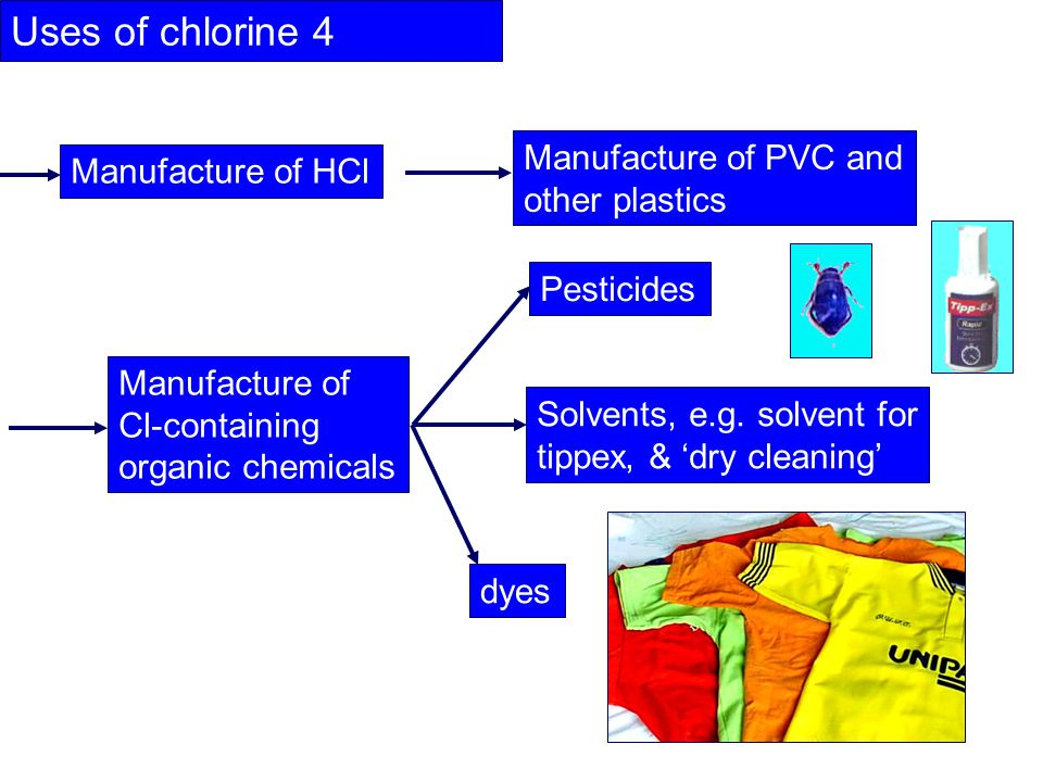 Uses of chlorine 4 Manufacture of PVC and Manufacture of HCl
