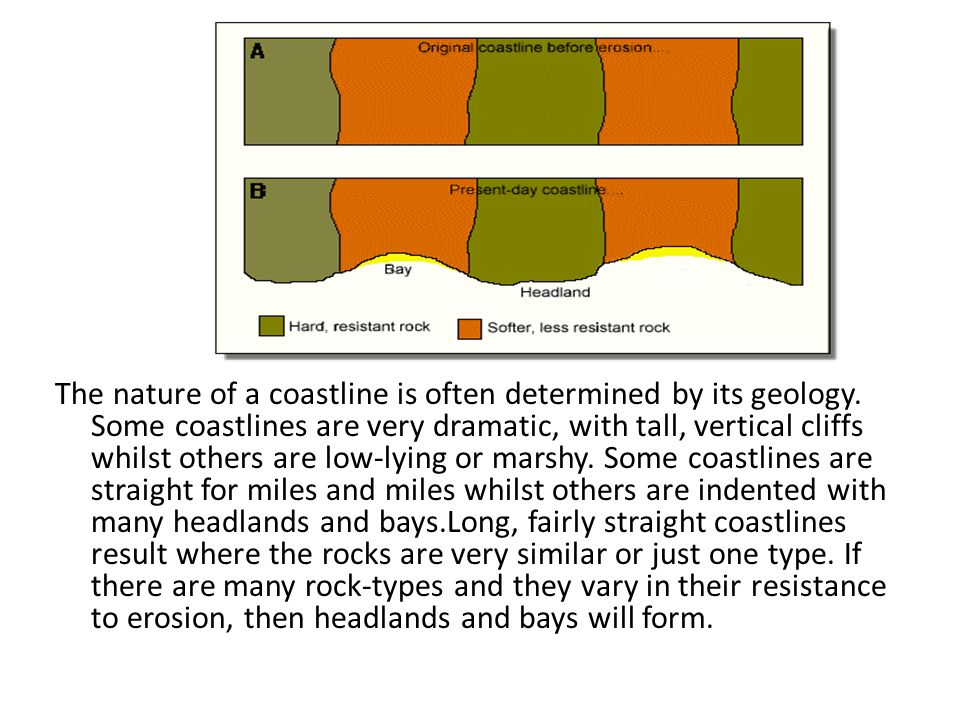 The nature of a coastline is often determined by its geology