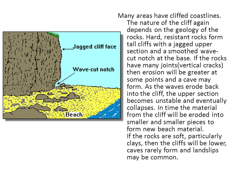 Many areas have cliffed coastlines
