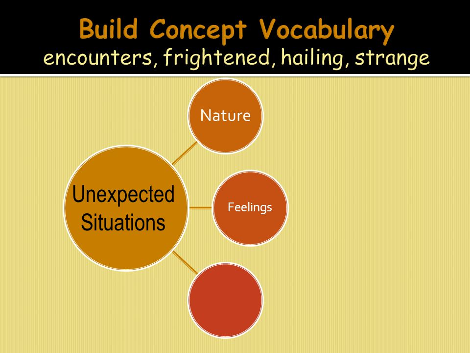 Build Concept Vocabulary encounters, frightened, hailing, strange