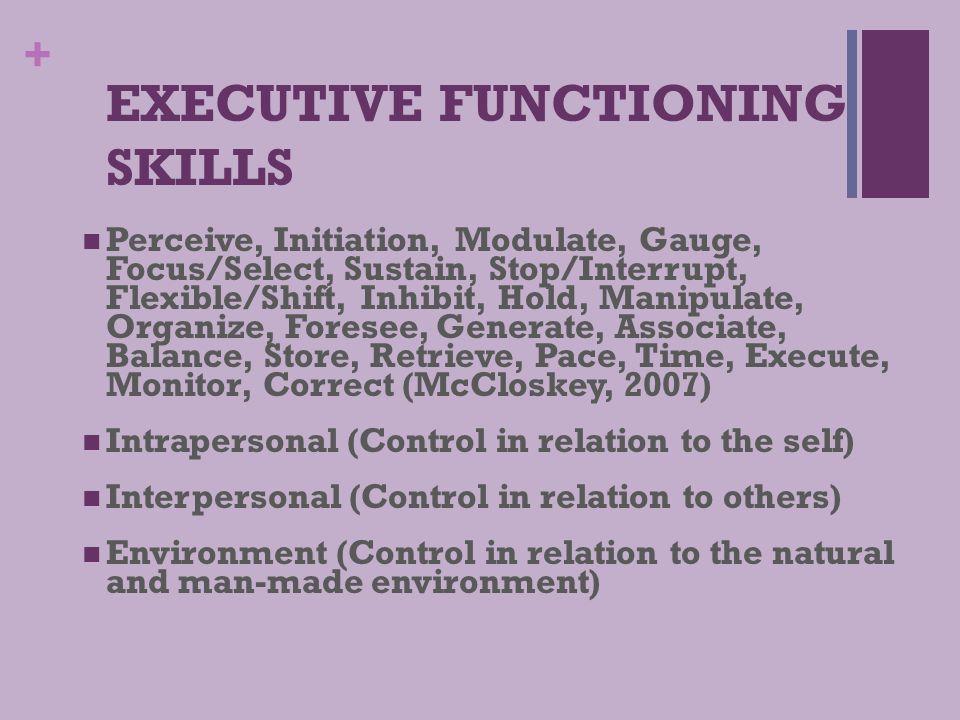 EXECUTIVE FUNCTIONING SKILLS