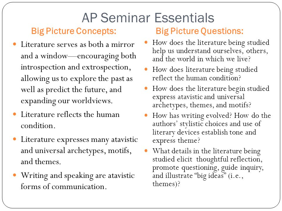 sample ap english literature essays Ap english: writing & structuring an essay other chapters within the ap english literature: exam prep course practice quizzes & tests.