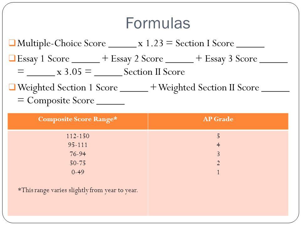 Composite Score Range*