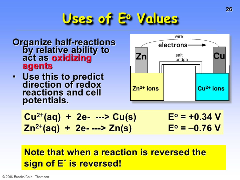 Uses of Eo Values Organize half-reactions by relative ability to act as oxidizing agents.