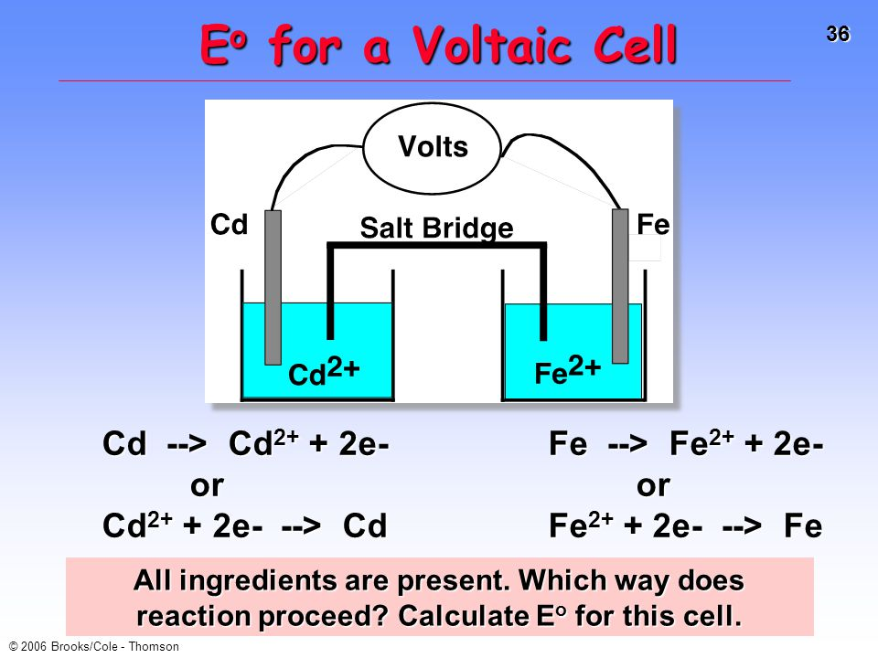 Eo for a Voltaic Cell Cd --> Cd2+ + 2e- or Cd2+ + 2e- --> Cd