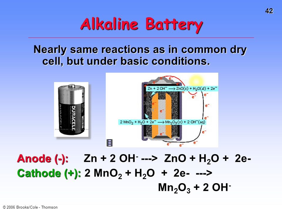 Alkaline Battery Nearly same reactions as in common dry cell, but under basic conditions. Anode (-): Zn + 2 OH- ---> ZnO + H2O + 2e-