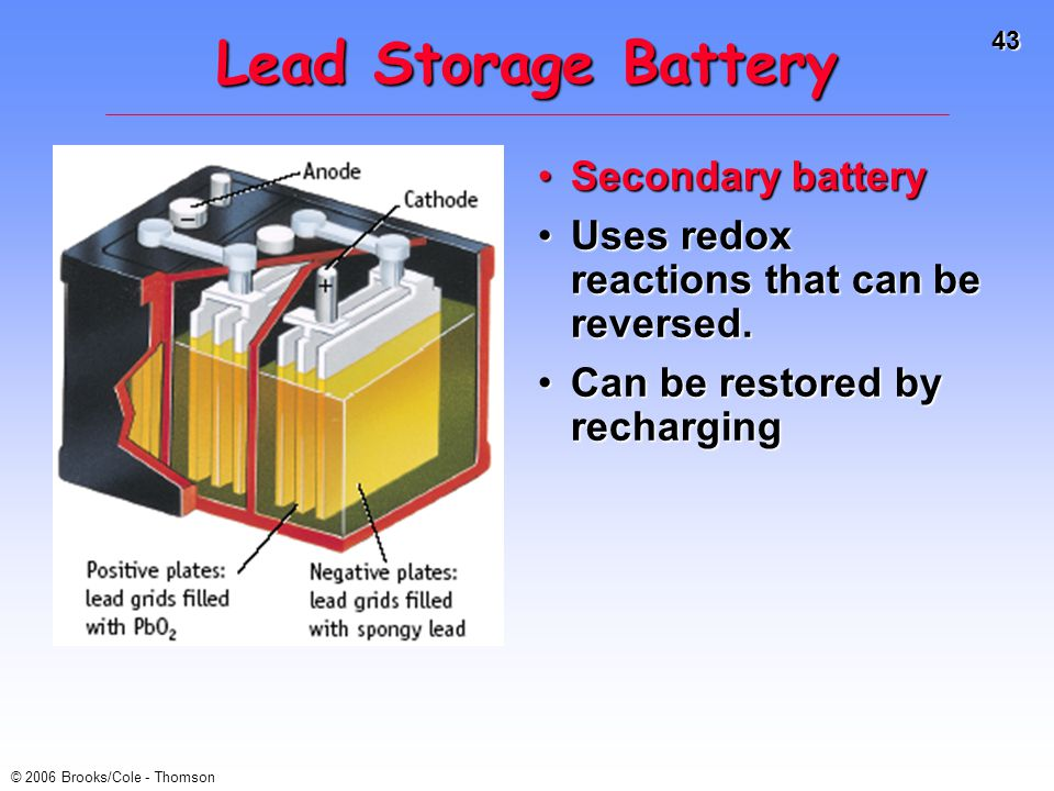 Lead Storage Battery Secondary battery