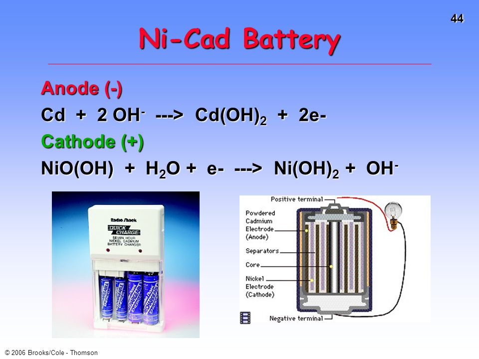 Ni-Cad Battery Anode (-) Cd + 2 OH- ---> Cd(OH)2 + 2e- Cathode (+)