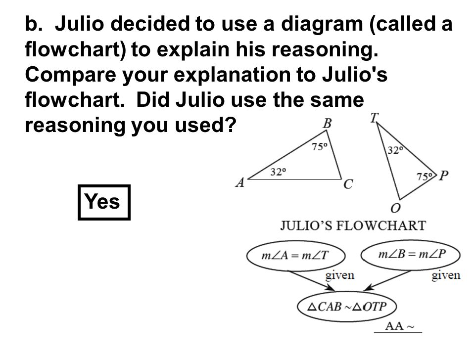 b. Julio decided to use a diagram (called a flowchart) to explain his reasoning. Compare your explanation to Julio s flowchart. Did Julio use the same reasoning you used