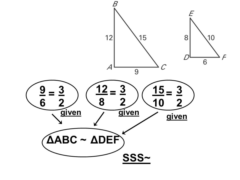 = = = given given given ΔABC ~ ΔDEF SSS~