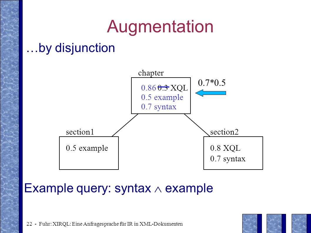 Augmentation …by disjunction Example query: syntax  example 0.7*0.5
