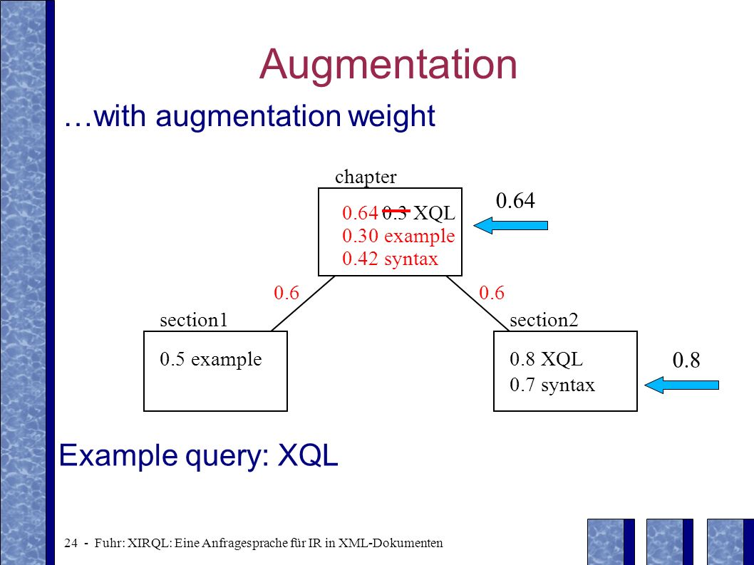Augmentation …with augmentation weight Example query: XQL 0.64 0.8