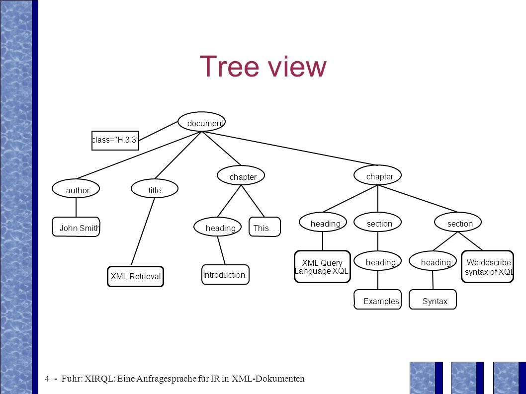 Tree view document class= H.3.3 chapter chapter author title heading