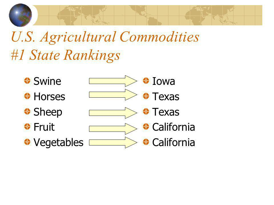 U.S. Agricultural Commodities #1 State Rankings