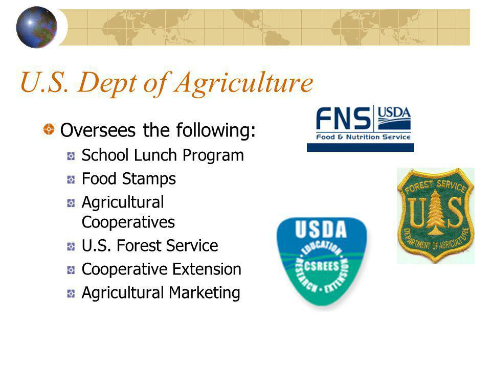 U.S. Dept of Agriculture Oversees the following: School Lunch Program