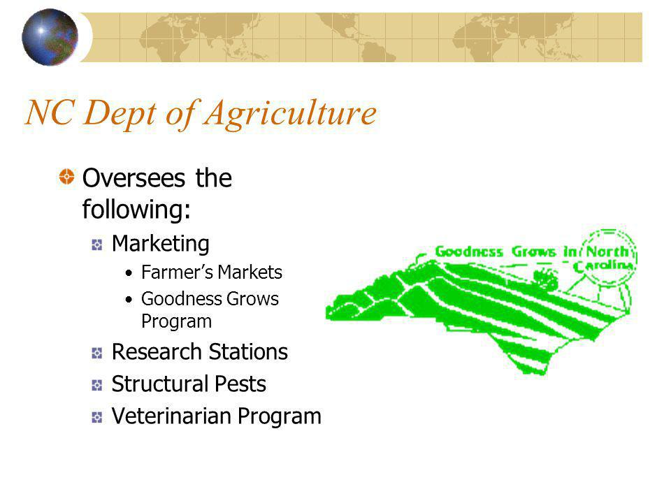 NC Dept of Agriculture Oversees the following: Marketing