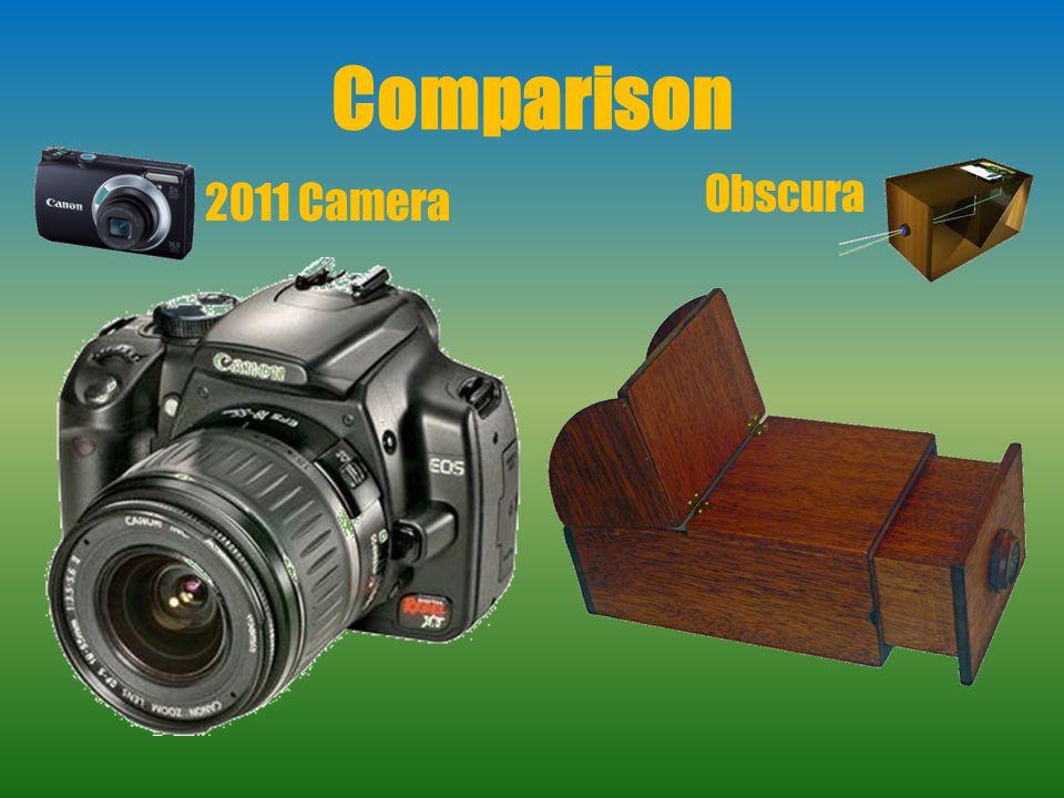 Comparison Obscura 2011 Camera