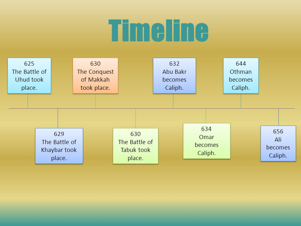 Timeline 625 The Battle of Uhud took place. 629
