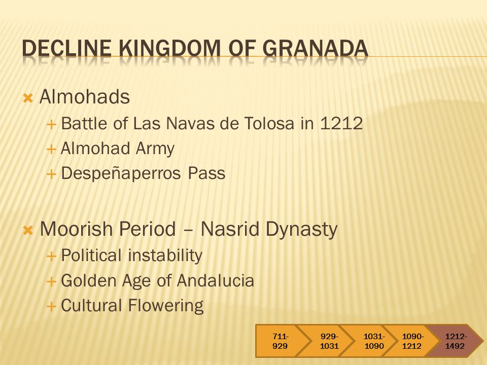Decline Kingdom of Granada