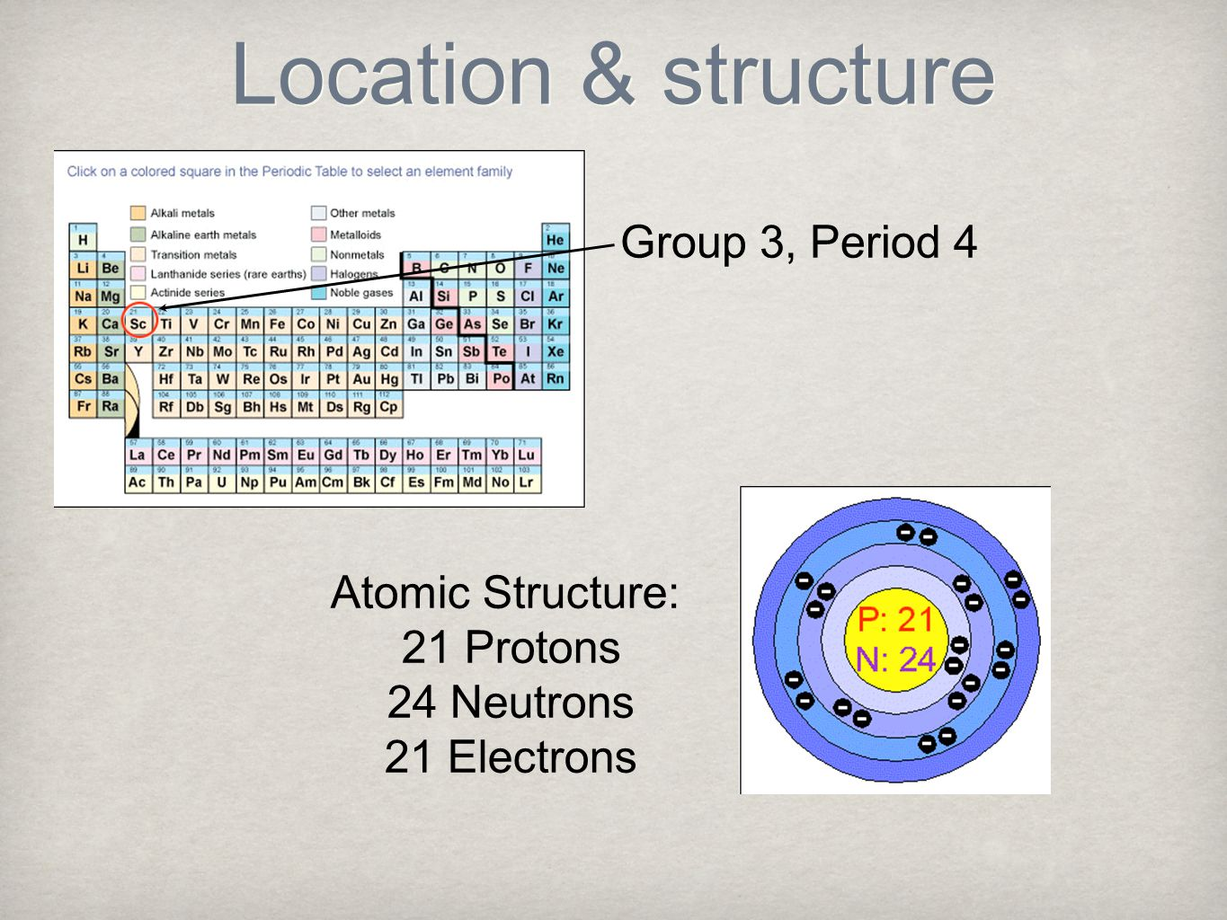 Location & structure Group 3, Period 4 Atomic Structure: 21 Protons