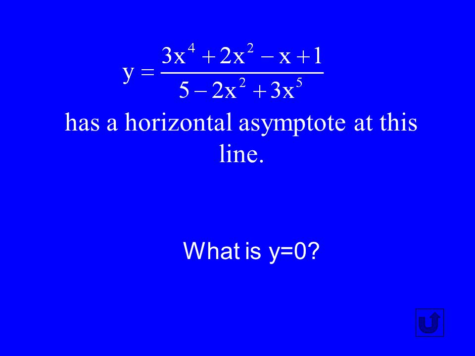 has a horizontal asymptote at this line.