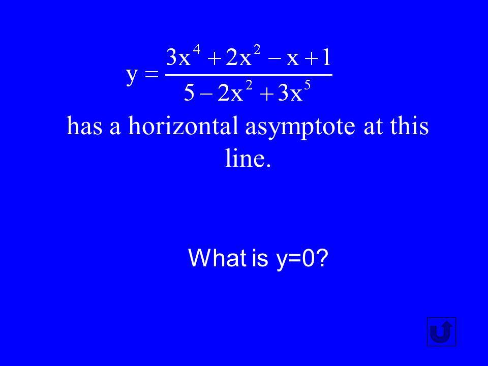 has a horizontal asymptote at this line.