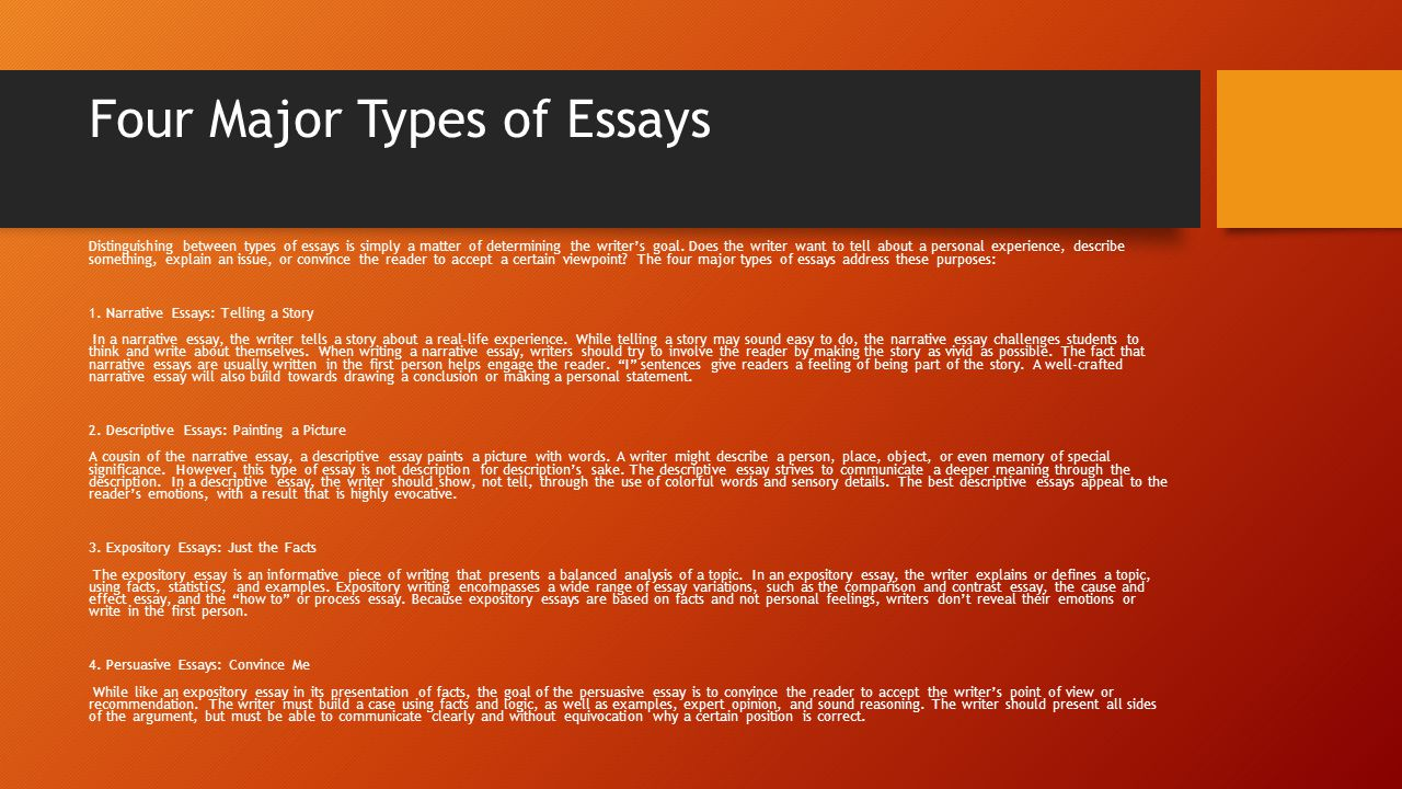types of essay writting meaning and types of essay writing acirc  writing an effective essay ppt video online four major types of essays