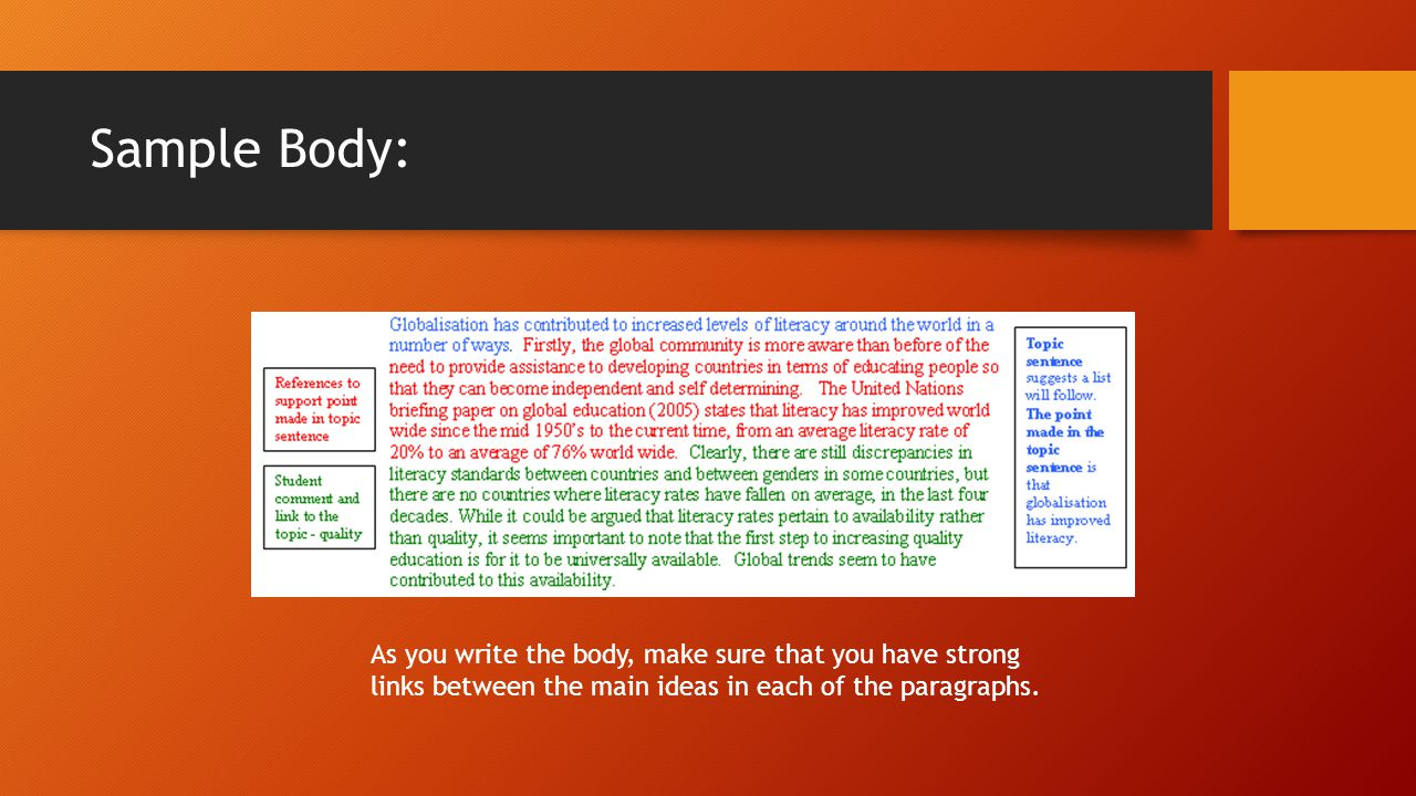 Sample Body: As you write the body, make sure that you have strong links between the main ideas in each of the paragraphs.