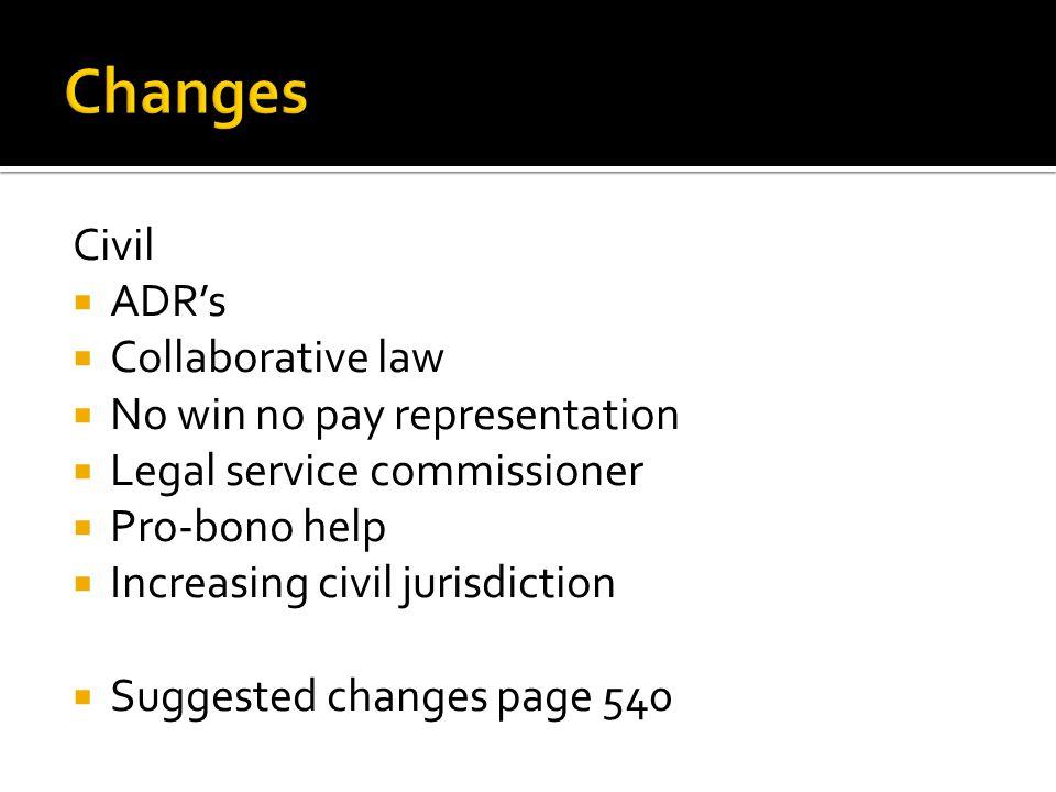 Changes Civil ADR's Collaborative law No win no pay representation