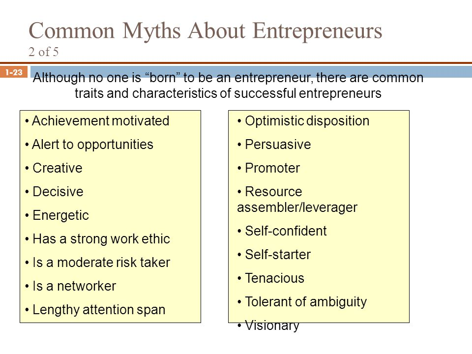 Common Myths About Entrepreneurs 2 of 5