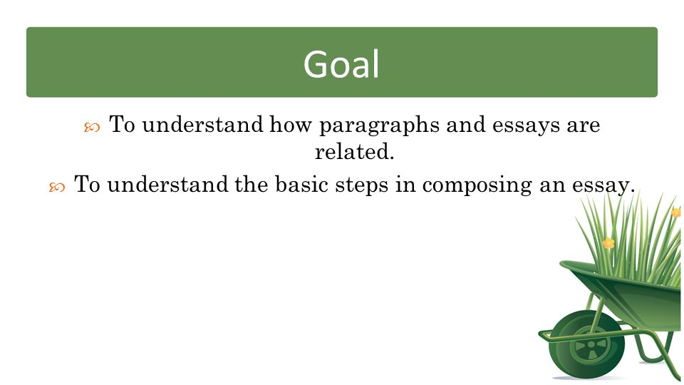 Goal To understand how paragraphs and essays are related.