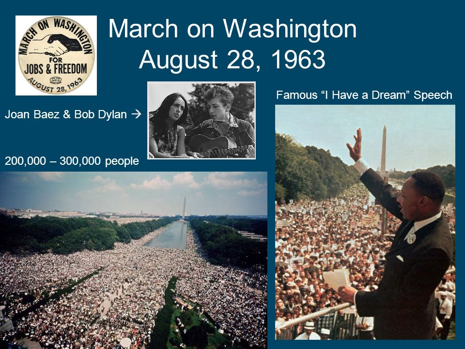March on Washington August 28, 1963